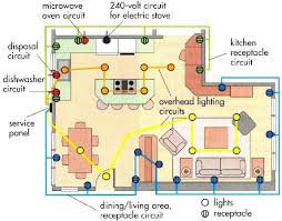 wiring a house for internet the wiring diagram readingrat net Residential Electrical Wiring Diagrams house wiring notes the wiring diagram, house wiring residential electrical wiring diagrams pdf