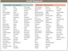 Zone Diet Chart Nutrition Getcrossfit