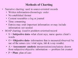 Methods Of Charting Chapter 9 Recording Reporting Ppt Video Online Download