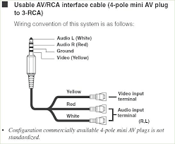 3 5 aux plug wire diagram wiring diagram sample wire diagram 3 5mm aux electrical wiring diagram 3 5 aux plug wire diagram