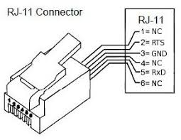 rj11 to db9 pinout atari jaguar atariage forums rj11 connector pins jpg