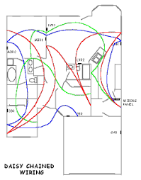 how to daisy chain outlets diagram how image structured on how to daisy chain outlets diagram electrical wiring