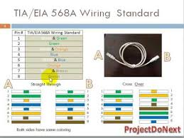 what is rj45 color coding? youtube Rj45 Straight Through Wiring Diagram what is rj45 color coding? RJ45 Pinout Diagram