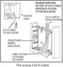cat5 wired intercom system wiring installation