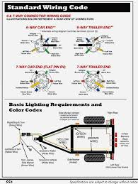 7 way trailer diagram beauteous bargman wiring sevimliler Bargman Wiring Diagram 7 Way 7 way bargman plug wiring diagram 156016 7 way bargman plug wiring diagram