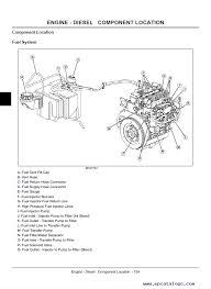 2014 john deere gator hpx 625i wiring diagram wiring diagram john deere gator diesel wiring diagram this image has been