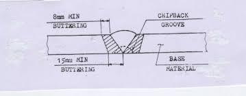 Pwht Chart Pdf Ibr 1950 Reg 562