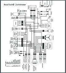 mule wiring diagrams wiring diagram technic