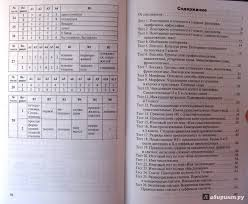 Иллюстрация из для Русский язык класс Контрольно  Иллюстрация 18 из 23 для Русский язык 6 класс Контрольно измерительные материалы