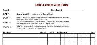 Kahns Staff Ratings Kahns Blog