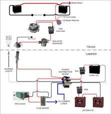 motorhome wiring schematic motorhome auto wiring diagram schematic camper wiring diagram converter nilza net on motorhome wiring schematic