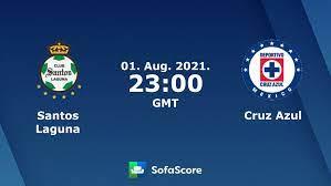 Santos Laguna - Cruz Azul Live ticker ...