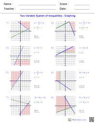 linear inequalities algebra 2 worksheets