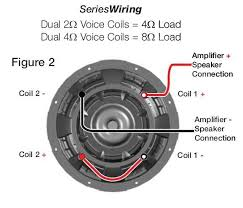 kicker sub wiring diagram kicker sub wiring diagram together kicker cvr12 dual voice coil wiring kicker sub wiring diagram kicker subwoofer wiring diagram nilza net