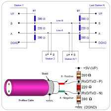 tips for trouble shooting on the profibus dp technical article figure 3 profibus dp bus terminator