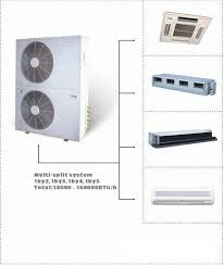 multi split type airconditioner 06 cooling system multi split type airconditioner