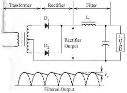 using capacitors inductors as filters for power supplies electronic circuit that shows a capacitor connected in parallel an inductor connected in series
