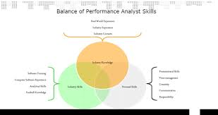 performance analysis employment will jones the video analyst com will jones article 1