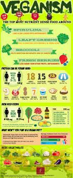 essay on nutritious food << essay academic writing service essay on nutritious food