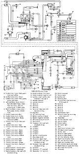 schémas électrique des harley davidson big twin wiring diagrams 1968 69 electra glide