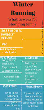 Cold Weather Running Clothing Chart 16 Optimal Running What To Wear Chart