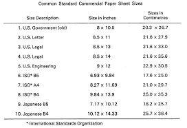 European Paper Size Chart What Is Legal Paper Size And Legal Paper Dimension Updated