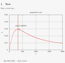 Tikz Venn Diagram Gnuplot Tikz Output Diagram Png Image Transparent Png Free