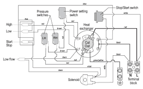 how an electric shower works and common electric shower faults schematic typical electrical shower wiring diagram