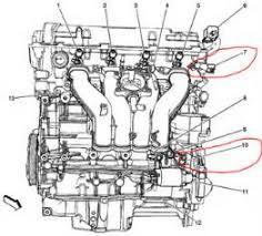 similiar ecotec cam sensor location keywords cavalier 2 2 ecotec engine diagram on chevy 2 ecotec engine diagram