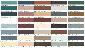 Granite Grip Colors Home Depot Carpet Improvement Winning