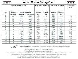 Drill Bit For 10 Wood Screw Pilot Hole Size For Wood Screw