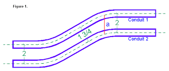 Offset Chart For Conduit Parallel Bends