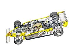 453 best images about car drawings on pinterest cars, crazy cars Re20 Wiring Diagram 1980 renault re20 illustrated by serge bellu Shure SM7B