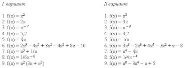 Урок зачет по теме Правила вычисления производных й класс После выполнения работы ученики обменивается тетрадями с соседом по парте Решения с правильными ответами проектируются на экран