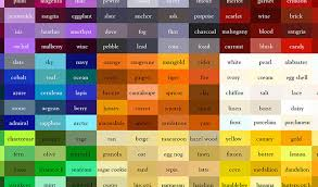 Pattern Thesaurus