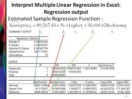 interpret multiple linear regression in excel regression output