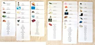 All About Spelling Phonogram Chart Phonogram Lists