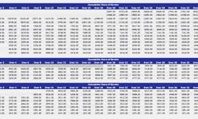 Military Pay Chart 2019 Reserves 32 Explicit Army Officer Pay Scale