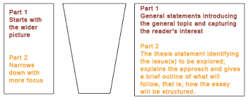 the introduction structure academic writing in english lund this is an example of the two parts in the introduction structure and the funnel effect
