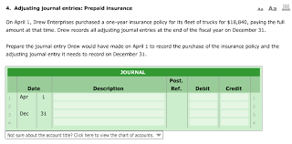Prepaid Insurance Journal Entry Solved 4 Adjusting Journal Entries Prepaid Insurance Aa