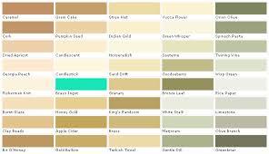 Martin Senour Paints Martin Senour Colors Martin Senour