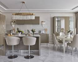 Home Depot Kitchen Designer Salary Tag Archived Of Architecture Vs Interior Design Salary