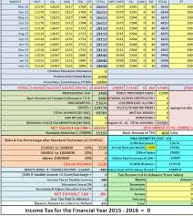 Salary Calculator In Excel Free Download Tax Calculator Pa New Template New Tax Plan Proposal