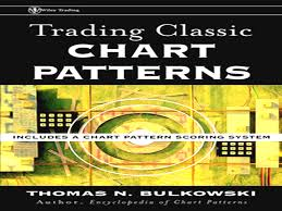 Encyclopedia Of Chart Patterns Adorable Trading Classic Chart Patterns Thomas N Bulkowski Forex Blog