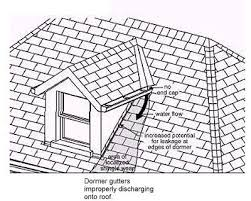 gutters and downspouts old house web House Plans Sloping Roof House Plans Sloping Roof #41 sloping roof house plans
