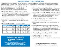 Capacitor Code Chart Pdf Presidio Components Commercial Ceramic Capacitors