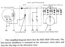 triple maintenance manual h1e and h1f model ignition system