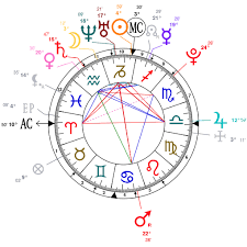 Astrology And Natal Chart Of Jade Thirlwall Born On 1992 12 26