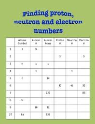 Proton Neutron And Electron Numbers In Isotopes