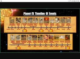 Planet 7x Charts Planet X Planet 7x Nibiru Lets Not Worry About It